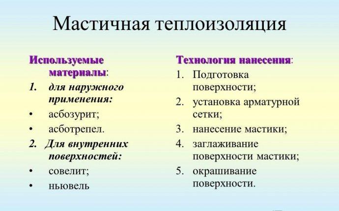 Презентация на тему: 1 УСТРОЙСТВО ЗАЩИТНЫХ ПОКРЫТИЙ